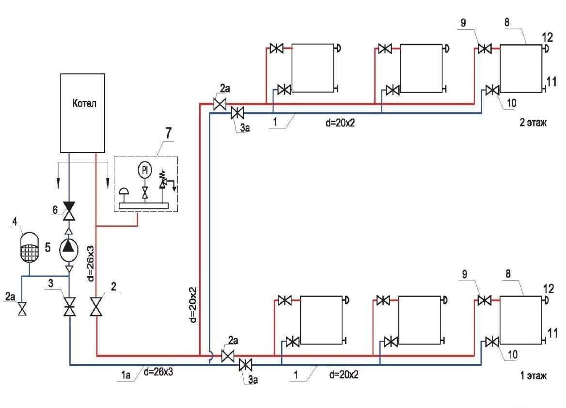 Как сделать отопление схема